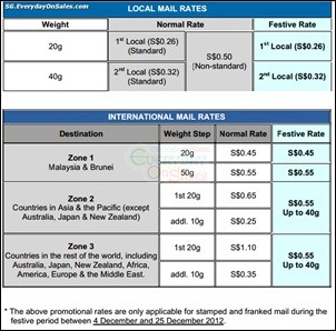 Singapore-Post-Festive-Postage-Rates-Promotion-Branded-Shopping-Save-Money-EverydayOnSales_thumb 4-25 December 2012: Singapore Post Festive Promotion
